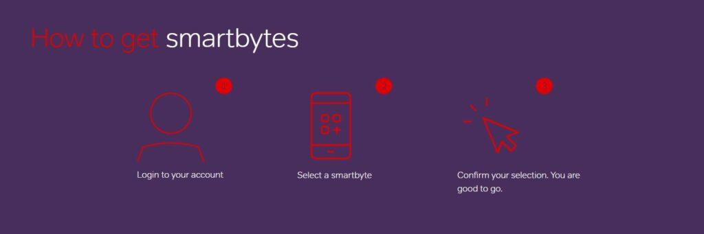 Airtel-smartbytes-qualitytechtalk